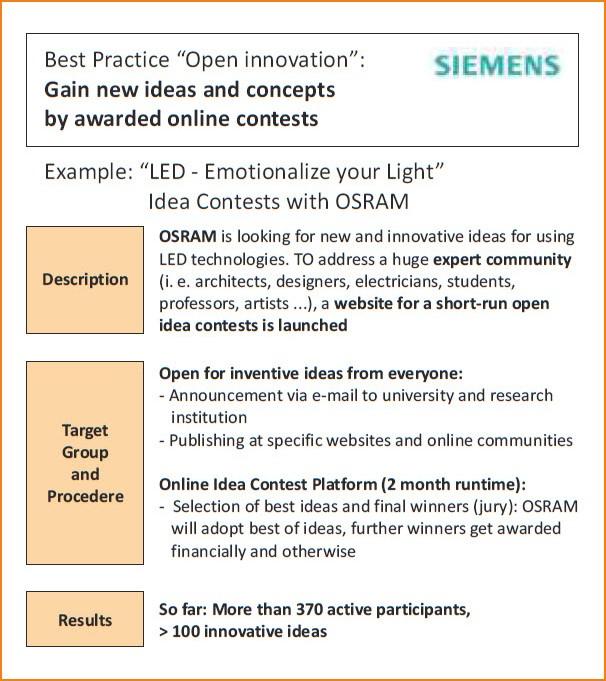 Příklad konceptu open innovation od firmy Osram pro oblast LED technologií.jpg