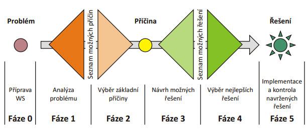 Kaizen workshop.jpg