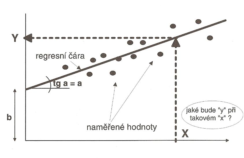 korelační diagram.png