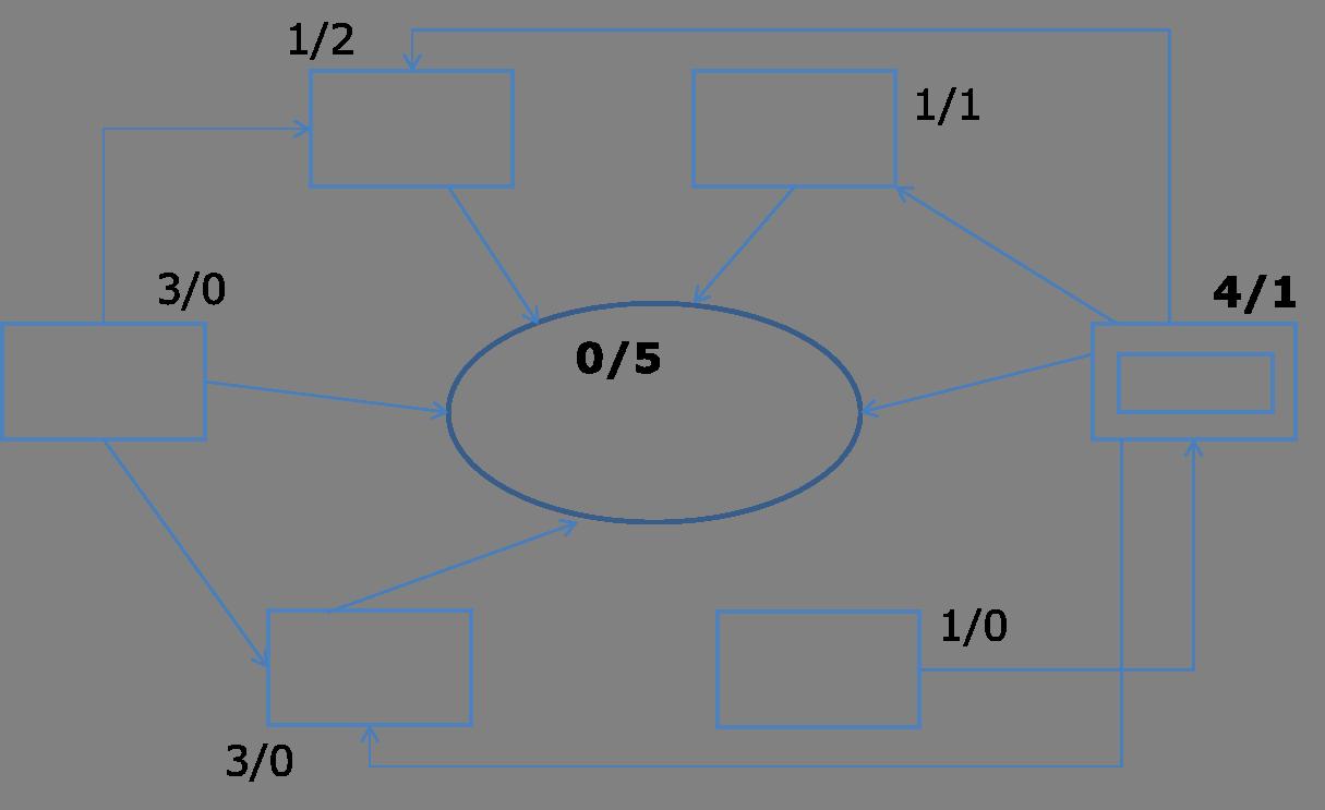 Relační diagram.png