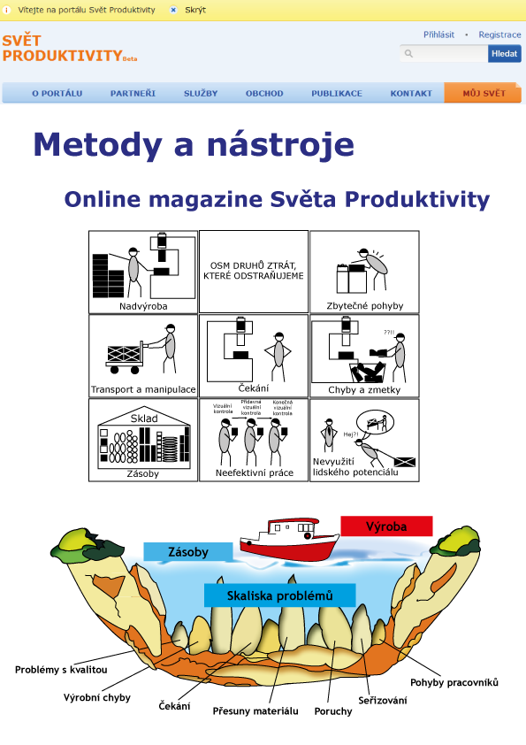 Titulka-online-metody-a-nastroje.png